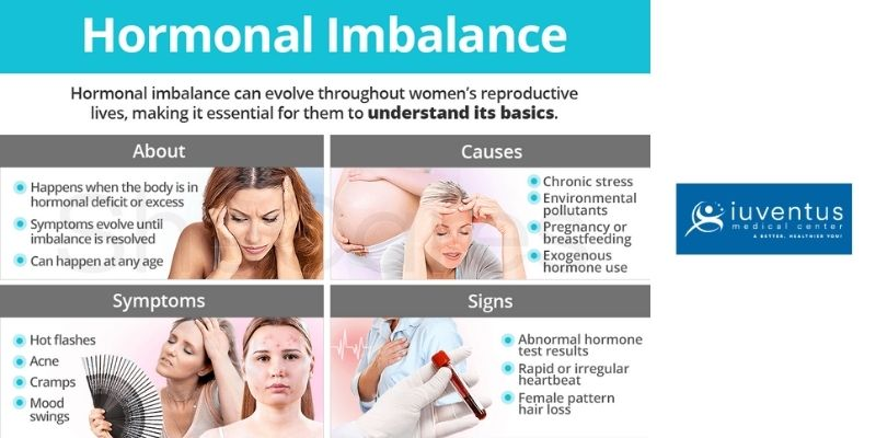 How Does Hormonal Imbalance Affect Your Body